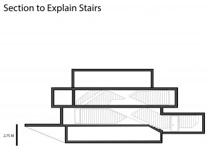 section to explain stairs